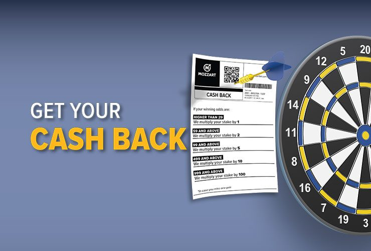Mozzart Refund cash back promo